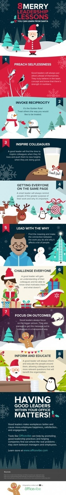 8 Merry Leadership Lessons Taught by Santa Infographic | school improvement process | Scoop.it