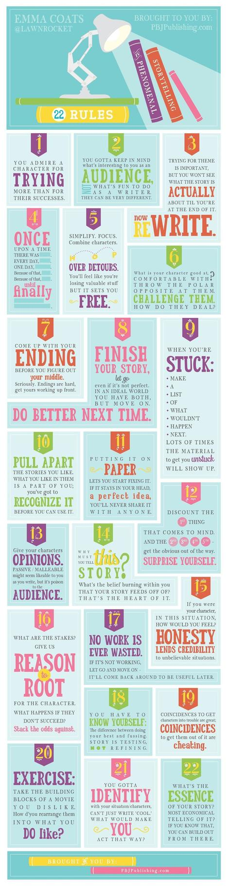 Pixars' 22 rules for storytelling (infographie)   Storytelling   Scoop.it