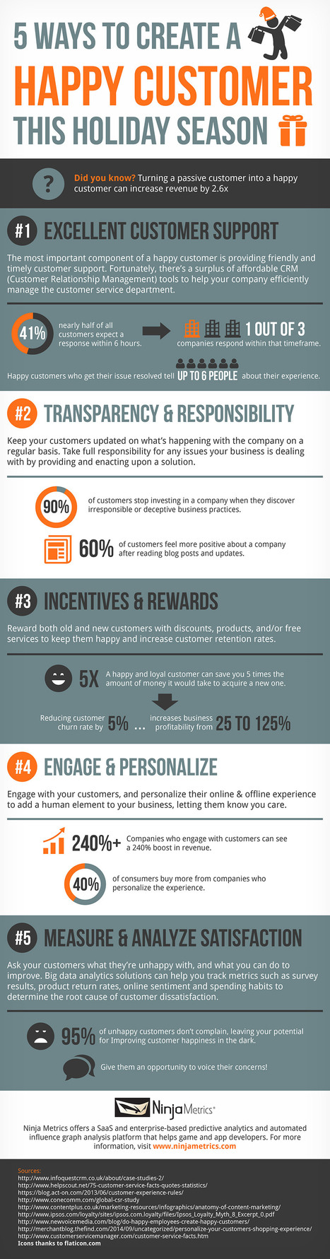 If You Want Happy Customers, Do These 5 Things #Infographic   MarketingHits   Scoop.it