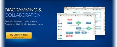 Online Diagram Software to draw Flowcharts, UML & more | Creately | Web 2.0 for Education | Scoop.it