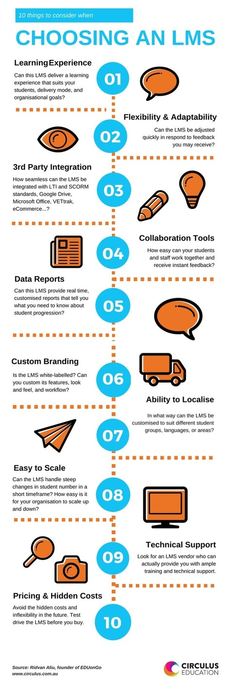 [Infographic] 10 things to consider when selecting your LMS | alles voor de mediacoach | Scoop.it