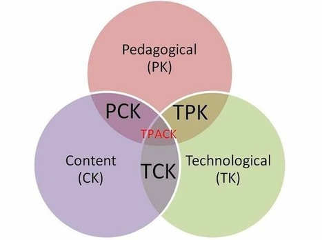 Edtech: Mastering the device vs mastering the pedagogy - Innovate My School | Edtech PK-12 | Scoop.it