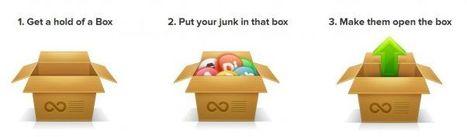 OneTimeBox, o cómo crear una carpeta compartida para que todos añadan archivos | Recull diari | Scoop.it