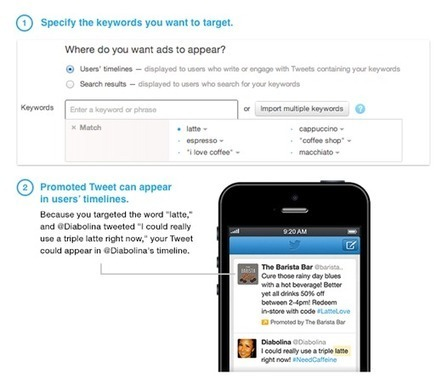 Ça c'est fait : Twitter lance son offre d'achat de mots clefs | Digital & Mobile Marketing Toolkit | Scoop.it