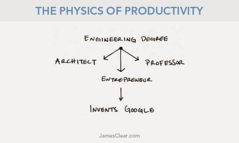 The Physics Of Productivity: Newton's Laws Of Getting Stuff Done - Yahoo News | Productivity Tools | Scoop.it