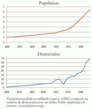 Le citoyen augmenté par les réseaux sociaux | WEB 2.0 etc ... | Scoop.it