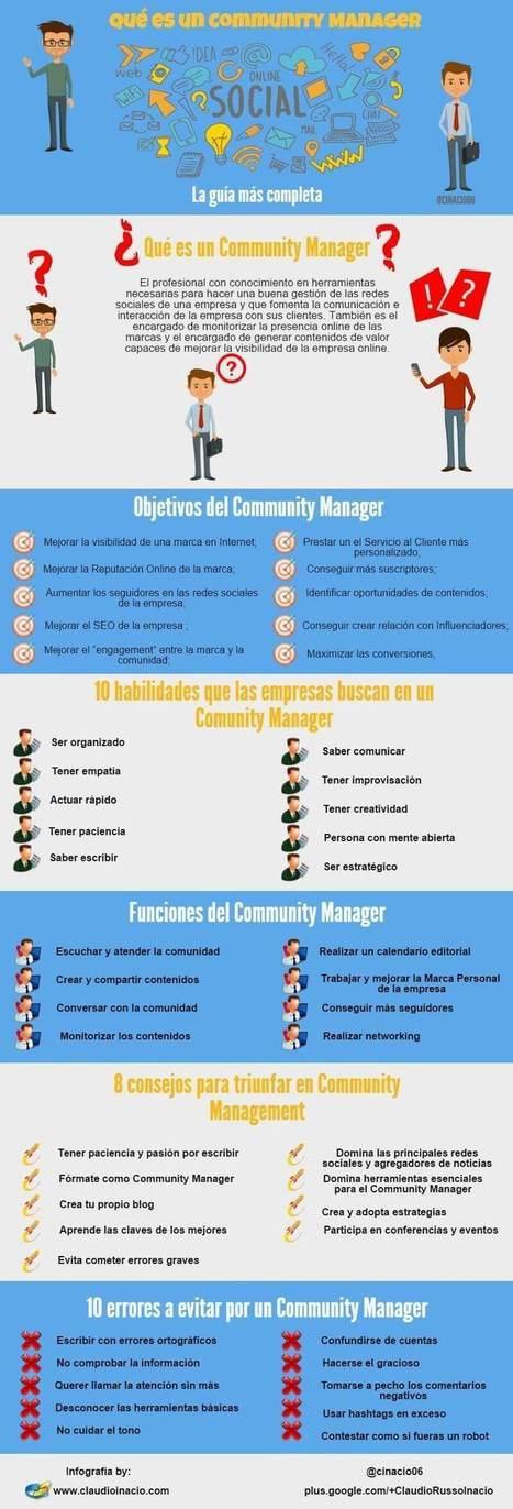 Qué es un Community Manager - La guía más completa | La clase de educación física y mucho más... | Scoop.it