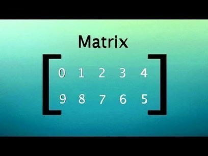 How to organize, add and multiply matrices - Bill Shillito | Curriculum Resources | Scoop.it
