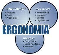 Ergonomia | Nticx 12' | Scoop.it