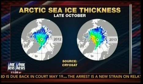 Misleading Fox Chart Shows Only 2 Years To Hide Decades Of Arctic Sea Ice Decline | Daily Crew | Scoop.it