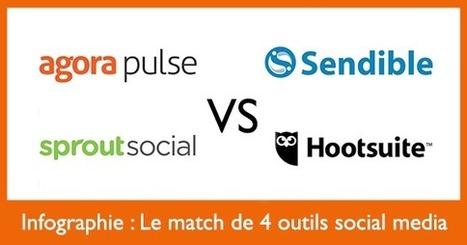 Infographie : les 4 meilleurs outils pour gérer vos réseaux sociaux - Social Media Pro | Entrepreneurs du Web | Scoop.it