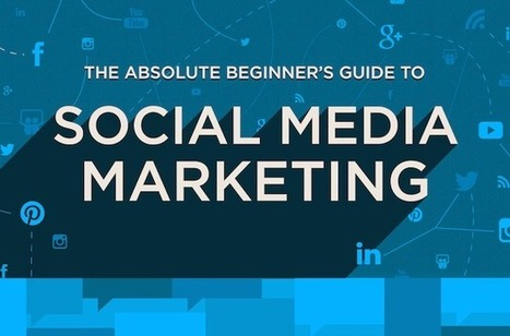 The Absolute Beginner's Guide to Social Media Marketing | Media Bistro | EPIC Infographic | Scoop.it