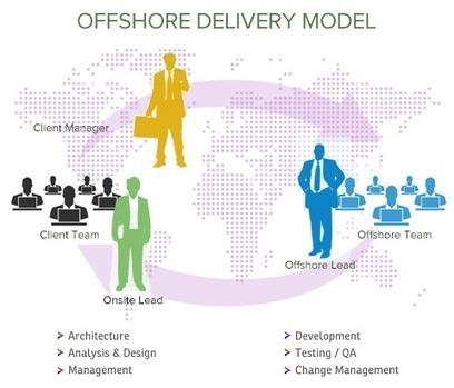 Various types of Outsourcing and off shoring Delivery Models | bi concepts | Scoop.it