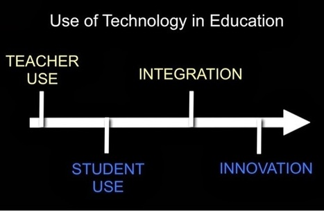 Classroom Games and Technology: Degrees of Tech Use in ... | Personal Technology in the Classroom | Scoop.it