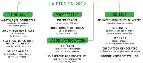 Découvrez le plan d'action 2012 de la Fing | reutilisation donnees publiques | Scoop.it