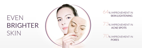 Buy Online Skin Care Products- Cream, Cleanser, Mask, Tonic, UK, US | Yllume | Skin Care Products | Scoop.it