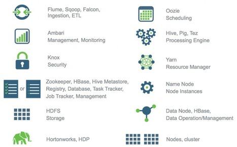 Hadoop Icons   hbase filter   Scoop.it
