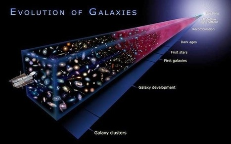 What Caused the Big Bang? | Physics-Astronomy | Astronomy physics and quantum physics | Scoop.it