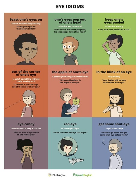 Eye Idioms ~ Download our Free Poster | ESL Library Blog | ipad | Scoop.it