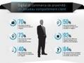 [Infographie] L'influence de Digital sur le parcours client   Studies   Scoop.it