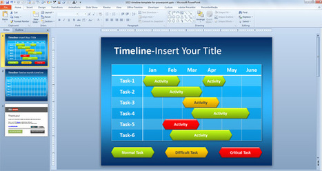 Free Simple Timeline Template for PowerPoint - Free PowerPoint Templates - SlideHunter.com | Lean Startup Templates | Scoop.it