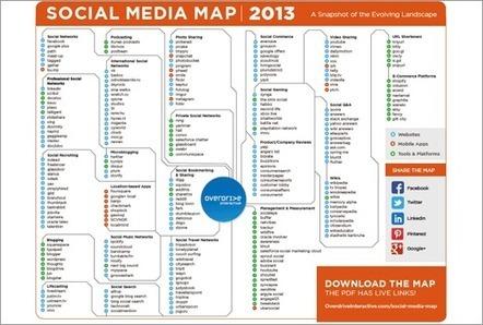 Umfangreiches Social Media-Verzeichnis – als interaktives PDF - deutsche-startups.de | Insight Social Media | Scoop.it