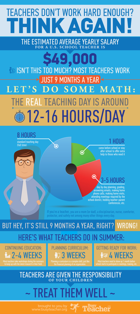 teachers-dont-work-hard-enough-infograpfic.jpg (1250x2803 pixels) | Business and Education | Scoop.it