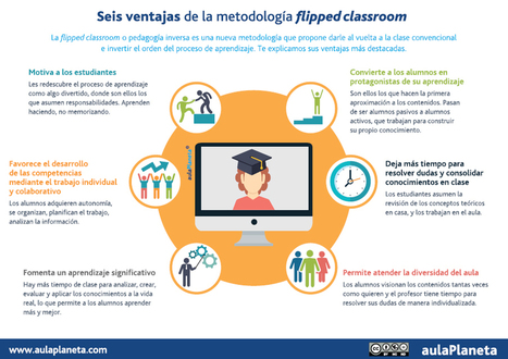 Seis ventajas de la Flipped Classroom | Edulateral | Scoop.it