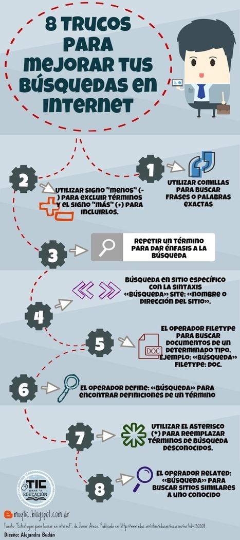 Infografía: mejora tus resultados de búsqueda en Internet con estos 8 consejos | TIC para la educación | Orientar | Scoop.it