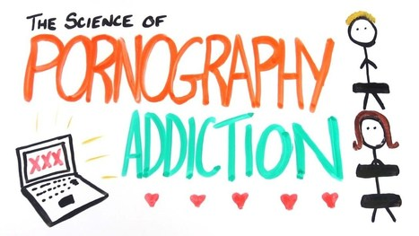 The Science of Pornography Addiction | With My Right Brain | Scoop.it