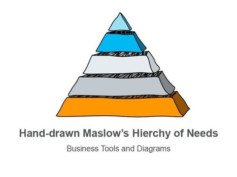 Abraham Maslow's Hierarchy of Needs Diagram - Hand-drawn PPT Template | INTRODUCTION TO THE SOCIAL SCIENCES DIGITAL TEXTBOOK(PSYCHOLOGY-ECONOMICS-SOCIOLOGY):MIKE BUSARELLO | Scoop.it
