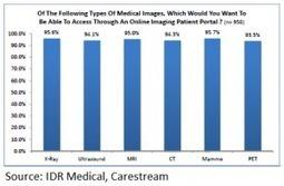 Study: Patients want online access to medical images   EHRintelligence.com   Patient engagement   Scoop.it