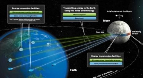 Une entreprise japonaise veut transformer la Lune en panneau solaire géant | Slate | Social Media - cinema - technology | Scoop.it
