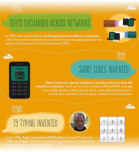 La historia de la tecnología de los sistemas de mensajería | Educacion, ecologia y TIC | Scoop.it