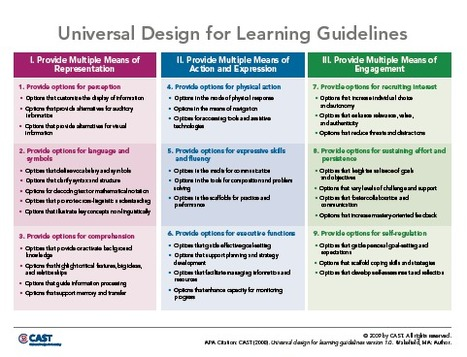 UDL Guidelines Version 2.0! | National Center On Universal Design for Learning | Universal Design for Learning and Curriculum | Scoop.it