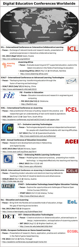 Digital Education Conferences: Infographic | eLearning | Scoop.it