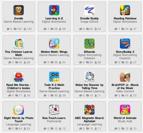 Apps for Kindergarten Students | Educating in a digital world | Scoop.it