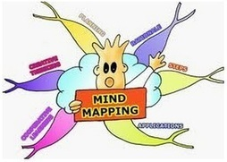 Educational Technology and Mobile Learning: 18 Free Mind Mapping Tools for Teachers and Students | Interesting Websites for EFL teachers!! | Scoop.it