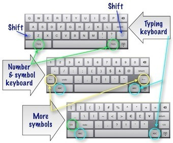 wwwatanabe: Introduction to iPads: Part 1--Hardware | Technology Tools for the classroom | Scoop.it