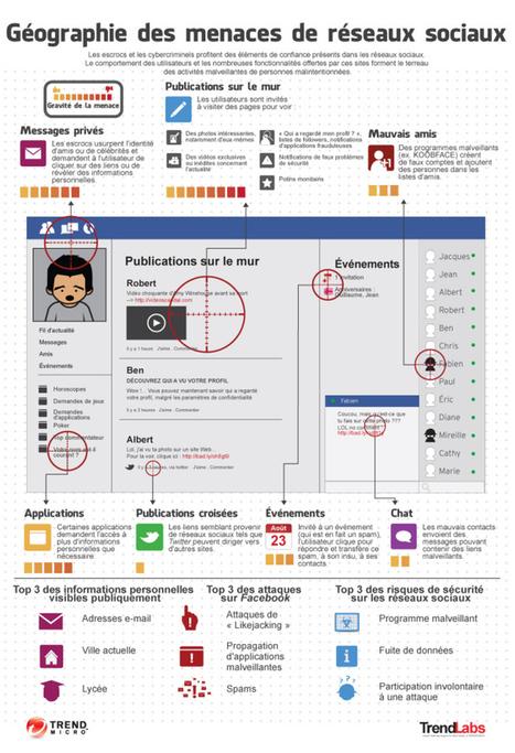 Géographie des menaces de réseaux sociaux [infographie] | Technologies numériques & Education | Scoop.it