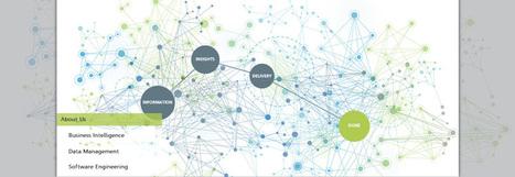 Real-time data just a Qlik away - EnterpriseWorx Press Office | Eye on Qlik | Scoop.it