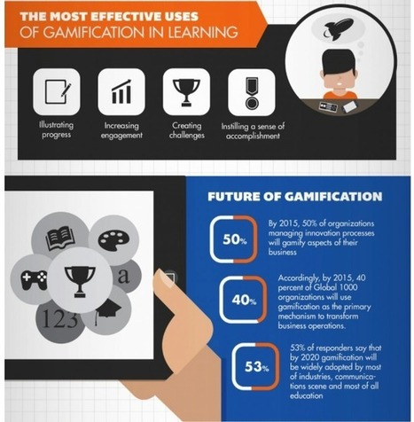 30 Facts About Gamification That Teachers Can't Overlook | Café puntocom Leche | Scoop.it