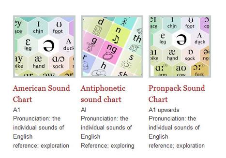 English Language Teaching Materials | Hancock McDonald ELT | ELT Digest | Scoop.it