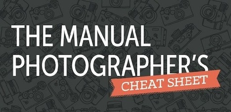 The Manual Photographer's Cheat Sheet: A Comprehensive Infographic for Beginners | xposing world of Photography & Design | Scoop.it