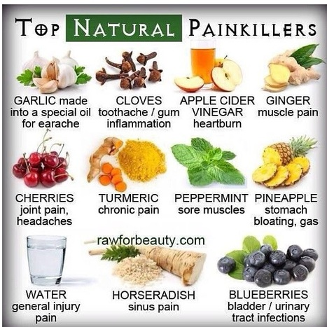 Natural Painkillers | Health Matters | Scoop.it