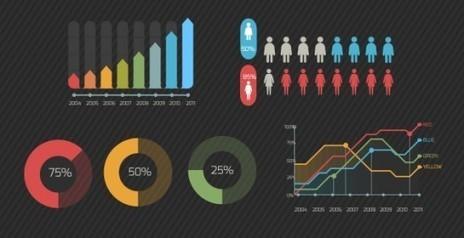 ¡Crea geniales infografías con Easel.ly! | El Blog de Educación y TIC | Recursos TIC y otros | Scoop.it