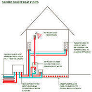 Ground Source Heat Pump - Space Heating and Hot Water Low Cost Solution | Global Energy Systems | Scoop.it