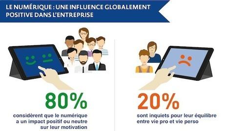 L'impact de la transformation numérique sur le bien-être des collaborateurs | Visibilité locale sur le Web | Scoop.it