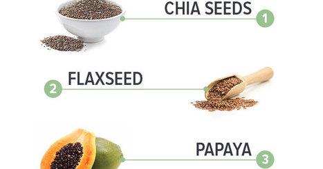 10 Of The Best Breakfast Foods To Improve Digestive Health | Super Curcumin | Scoop.it
