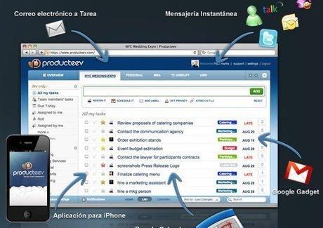 Herramientas en español para crear una Intranet o Extranet | CMS Tools | Scoop.it